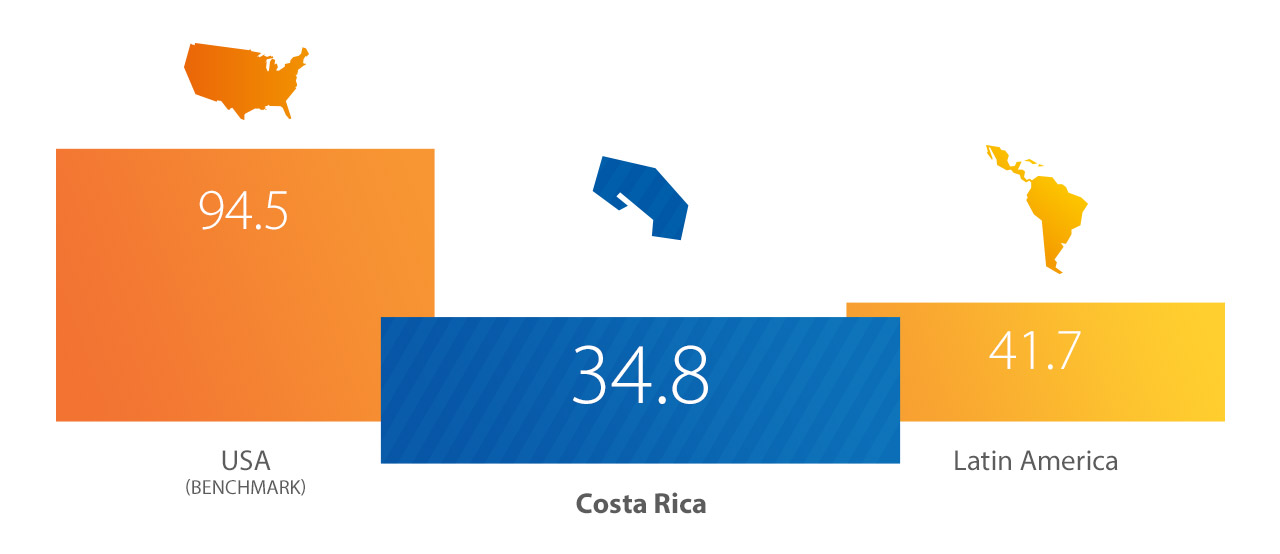 costa-rica-index-1280x554